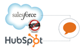 salesforce_hubspot_integration