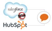 salesforce_hubspot_integration